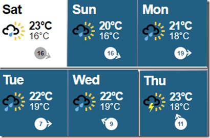bbc weather app screenshot