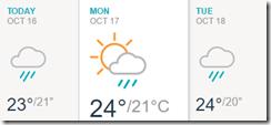 Accuweather forecast