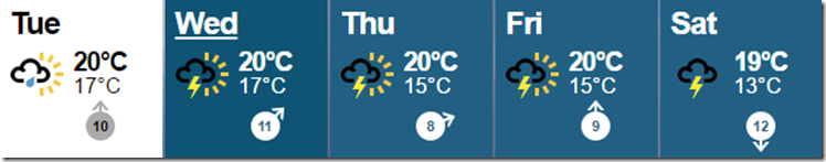 BBC weather forecast for the next week