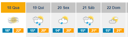 Weather forecast for Flower Festival weekend