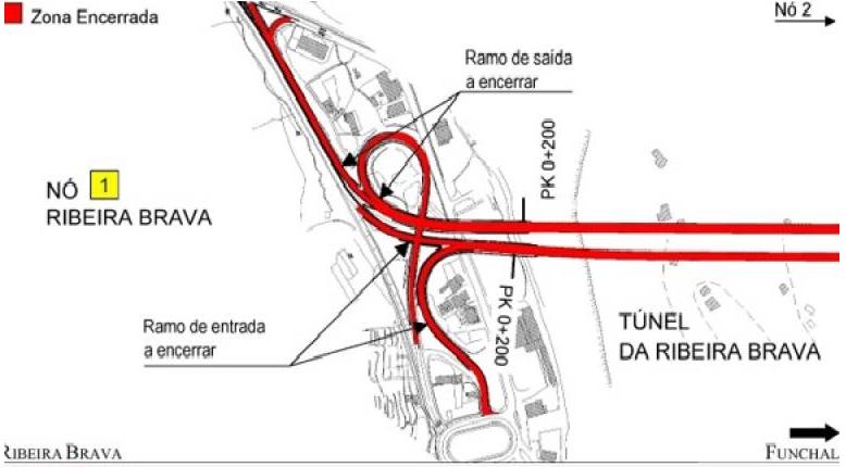 Rapida closure in Ribeira Brava