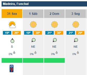 Hot weather forecast