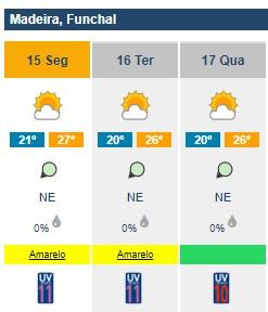 Extreme UV warning issued • Madeira Island News