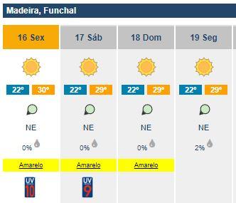 Warm weathher forecast